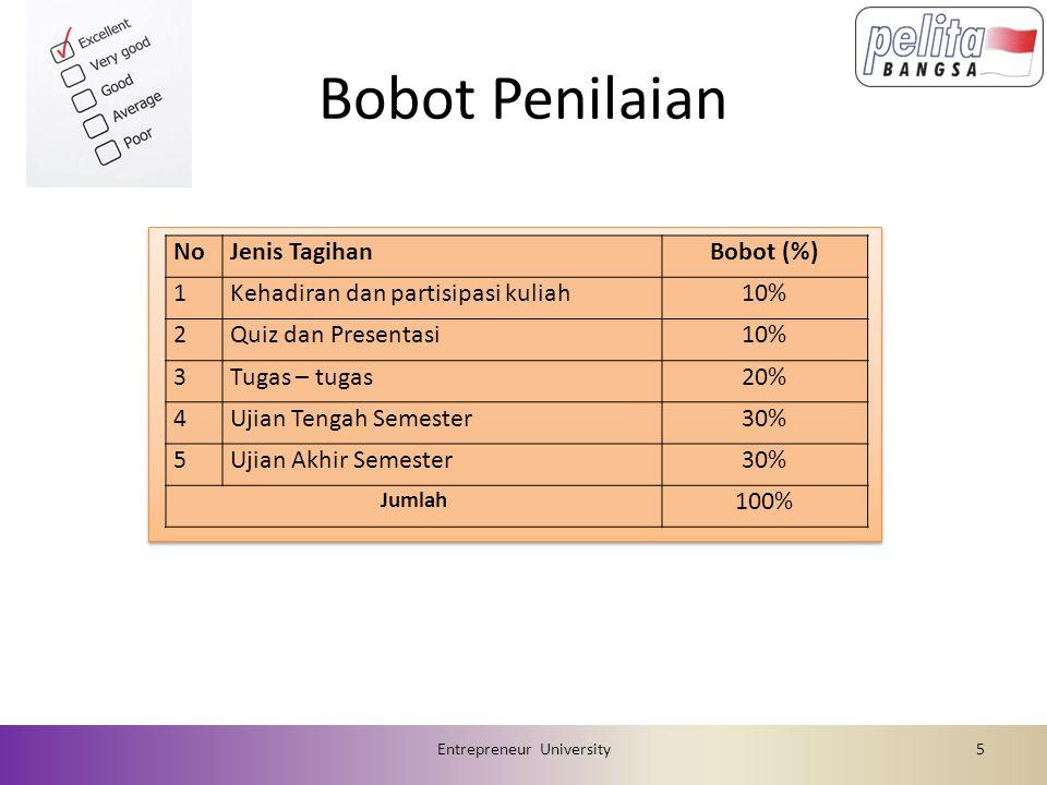 Bobot Penilaian Entrepreneur University5 NoJenis TagihanBobot (%) 1Kehadiran dan partisipasi kuliah10% 2Quiz dan Presentasi10% 3Tugas – tugas20% 4Ujia