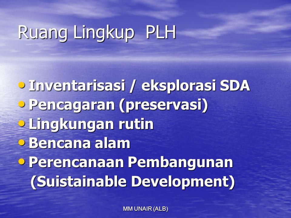 MM UNAIR (ALB) Ruang Lingkup PLH Inventarisasi / eksplorasi SDA Inventarisasi / eksplorasi SDA Pencagaran (preservasi) Pencagaran (preservasi) Lingkun