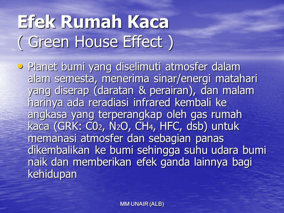 MM UNAIR (ALB) Efek Rumah Kaca ( Green House Effect ) Planet bumi yang diselimuti atmosfer dalam alam semesta, menerima sinar/energi matahari yang diserap (daratan & perairan), dan malam harinya ada reradiasi infrared kembali ke angkasa yang terperangkap oleh gas rumah kaca (GRK: C0 2, N 2 O, CH 4, HFC, dsb) untuk memanasi atmosfer dan sebagian panas dikembalikan ke bumi sehingga suhu udara bumi naik dan memberikan efek ganda lainnya bagi kehidupan Planet bumi yang diselimuti atmosfer dalam alam semesta, menerima sinar/energi matahari yang diserap (daratan & perairan), dan malam harinya ada reradiasi infrared kembali ke angkasa yang terperangkap oleh gas rumah kaca (GRK: C0 2, N 2 O, CH 4, HFC, dsb) untuk memanasi atmosfer dan sebagian panas dikembalikan ke bumi sehingga suhu udara bumi naik dan memberikan efek ganda lainnya bagi kehidupan