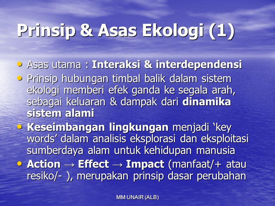 MM UNAIR (ALB) Prinsip & Asas Ekologi (1) Asas utama : Interaksi & interdependensi Asas utama : Interaksi & interdependensi Prinsip hubungan timbal balik dalam sistem ekologi memberi efek ganda ke segala arah, sebagai keluaran & dampak dari dinamika sistem alami Prinsip hubungan timbal balik dalam sistem ekologi memberi efek ganda ke segala arah, sebagai keluaran & dampak dari dinamika sistem alami Keseimbangan lingkungan menjadi 'key words' dalam analisis eksplorasi dan eksploitasi sumberdaya alam untuk kehidupan manusia Keseimbangan lingkungan menjadi 'key words' dalam analisis eksplorasi dan eksploitasi sumberdaya alam untuk kehidupan manusia Action → Effect → Impact (manfaat/+ atau resiko/- ), merupakan prinsip dasar perubahan Action → Effect → Impact (manfaat/+ atau resiko/- ), merupakan prinsip dasar perubahan