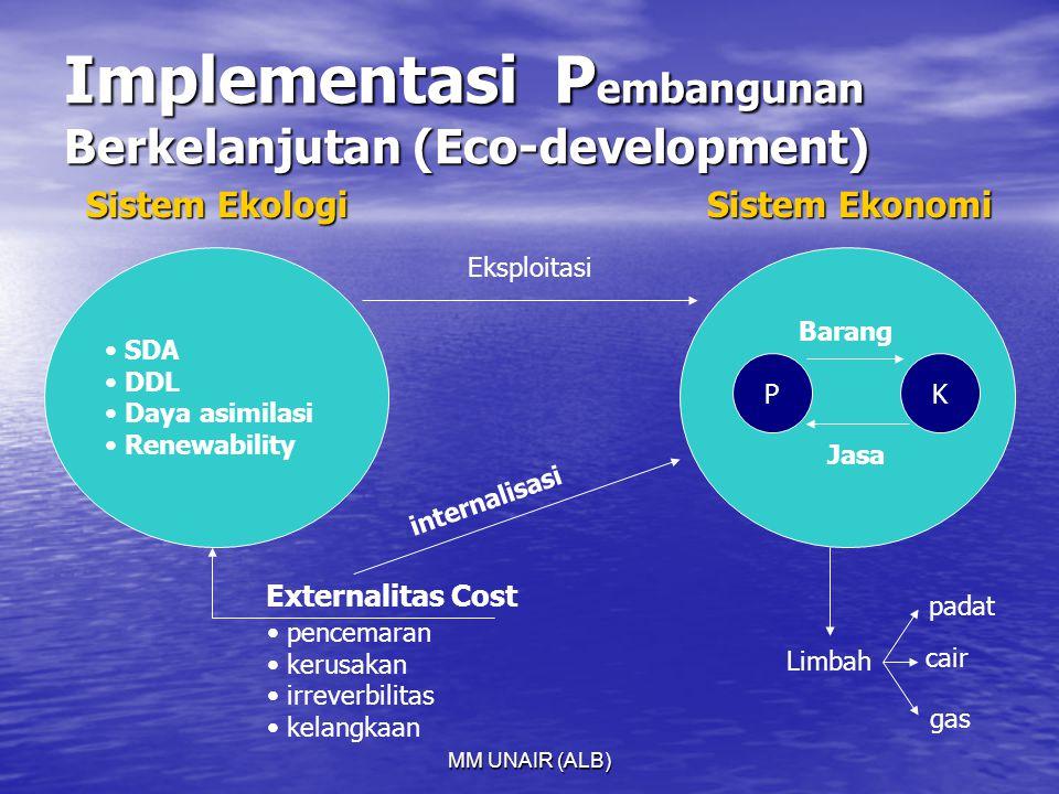 MM UNAIR (ALB) Implementasi P embangunan Berkelanjutan (Eco-development) Sistem Ekologi Sistem Ekonomi Sistem Ekologi Sistem Ekonomi SDA DDL Daya asim