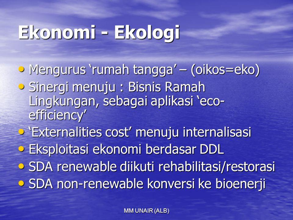 MM UNAIR (ALB) Ekonomi - Ekologi Mengurus 'rumah tangga' – (oikos=eko) Mengurus 'rumah tangga' – (oikos=eko) Sinergi menuju : Bisnis Ramah Lingkungan, sebagai aplikasi 'eco- efficiency' Sinergi menuju : Bisnis Ramah Lingkungan, sebagai aplikasi 'eco- efficiency' 'Externalities cost' menuju internalisasi 'Externalities cost' menuju internalisasi Eksploitasi ekonomi berdasar DDL Eksploitasi ekonomi berdasar DDL SDA renewable diikuti rehabilitasi/restorasi SDA renewable diikuti rehabilitasi/restorasi SDA non-renewable konversi ke bioenerji SDA non-renewable konversi ke bioenerji