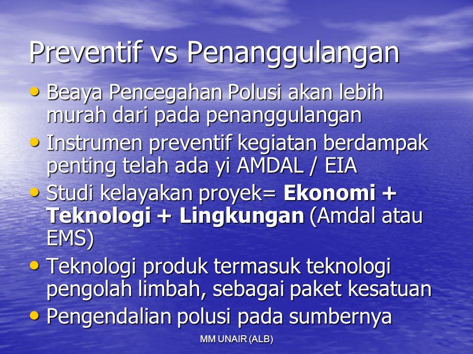MM UNAIR (ALB) Preventif vs Penanggulangan Beaya Pencegahan Polusi akan lebih murah dari pada penanggulangan Beaya Pencegahan Polusi akan lebih murah