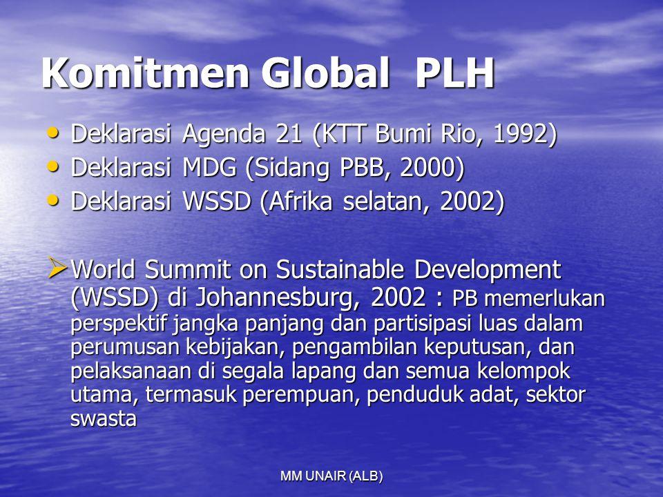 MM UNAIR (ALB) Komitmen Global PLH Deklarasi Agenda 21 (KTT Bumi Rio, 1992) Deklarasi Agenda 21 (KTT Bumi Rio, 1992) Deklarasi MDG (Sidang PBB, 2000) Deklarasi MDG (Sidang PBB, 2000) Deklarasi WSSD (Afrika selatan, 2002) Deklarasi WSSD (Afrika selatan, 2002)  World Summit on Sustainable Development (WSSD) di Johannesburg, 2002 : PB memerlukan perspektif jangka panjang dan partisipasi luas dalam perumusan kebijakan, pengambilan keputusan, dan pelaksanaan di segala lapang dan semua kelompok utama, termasuk perempuan, penduduk adat, sektor swasta