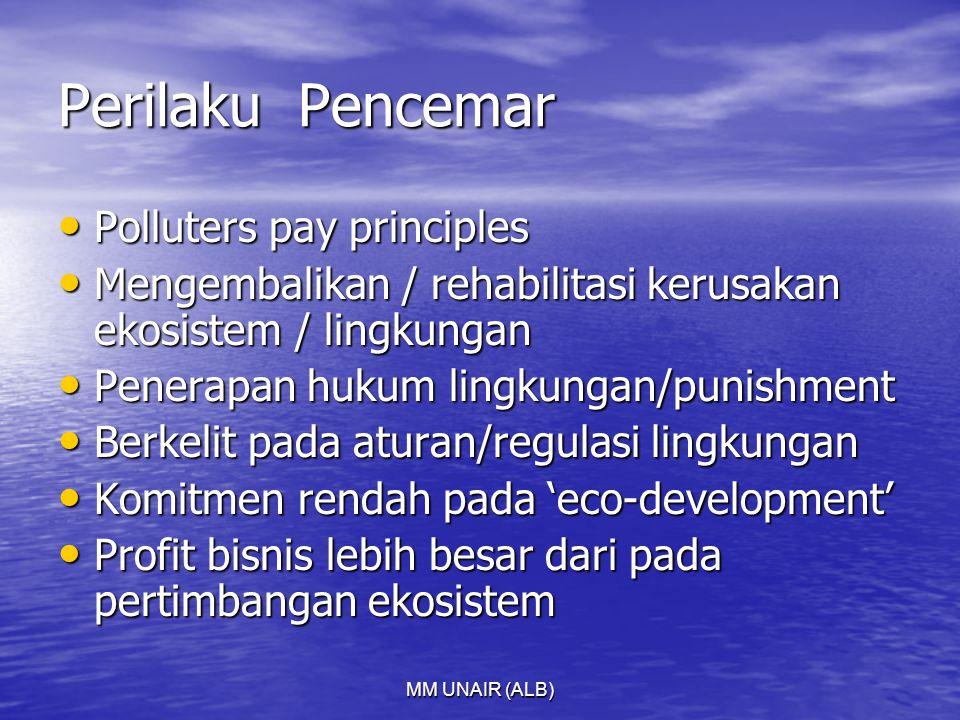 MM UNAIR (ALB) Perilaku Pencemar Polluters pay principles Polluters pay principles Mengembalikan / rehabilitasi kerusakan ekosistem / lingkungan Mengembalikan / rehabilitasi kerusakan ekosistem / lingkungan Penerapan hukum lingkungan/punishment Penerapan hukum lingkungan/punishment Berkelit pada aturan/regulasi lingkungan Berkelit pada aturan/regulasi lingkungan Komitmen rendah pada 'eco-development' Komitmen rendah pada 'eco-development' Profit bisnis lebih besar dari pada pertimbangan ekosistem Profit bisnis lebih besar dari pada pertimbangan ekosistem