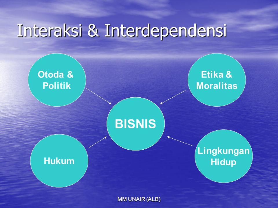 MM UNAIR (ALB) Interaksi & Interdependensi BISNIS Otoda & Politik Hukum Lingkungan Hidup Etika & Moralitas