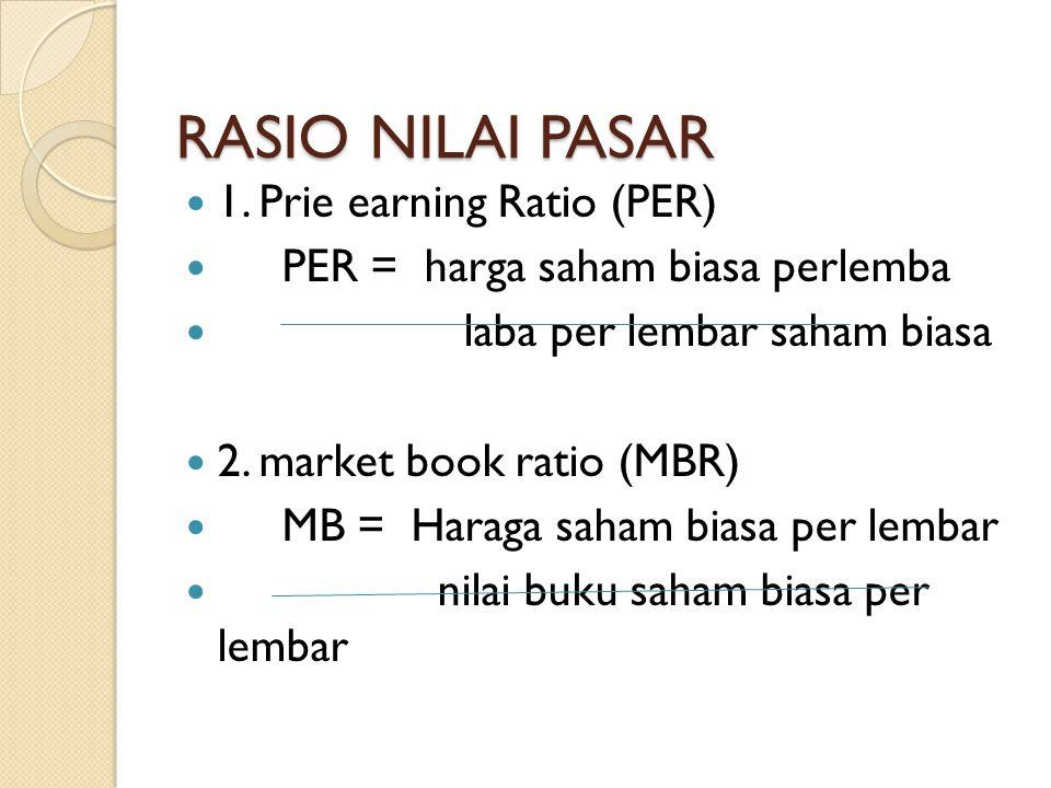 RASIO NILAI PASAR 1. Prie earning Ratio (PER) PER = harga saham biasa perlemba laba per lembar saham biasa 2. market book ratio (MBR) MB = Haraga saha