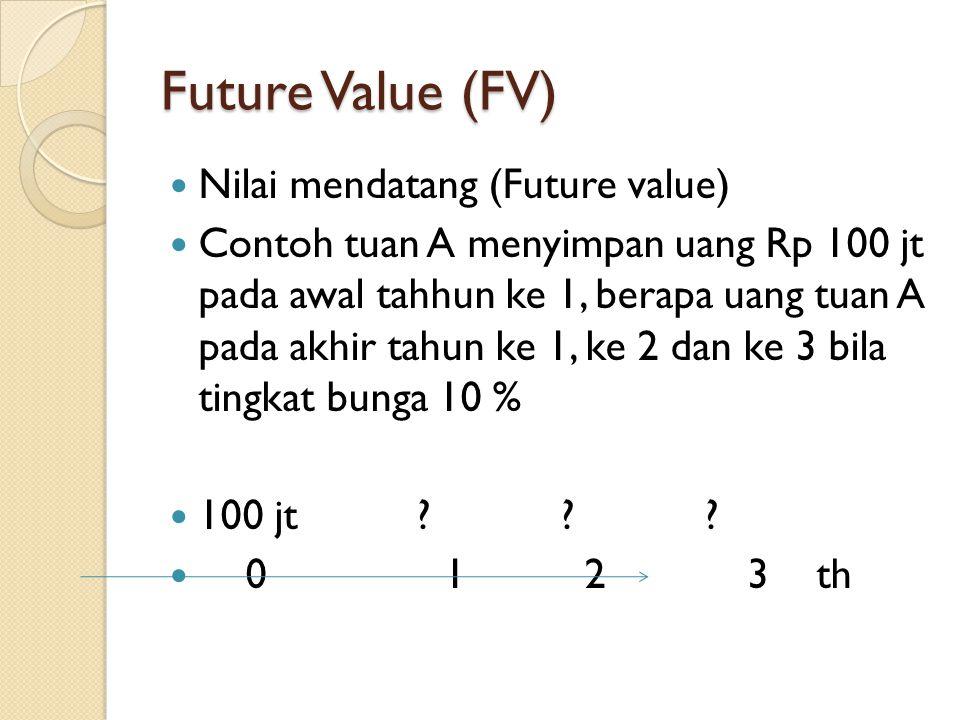 Future Value (FV) Nilai mendatang (Future value) Contoh tuan A menyimpan uang Rp 100 jt pada awal tahhun ke 1, berapa uang tuan A pada akhir tahun ke