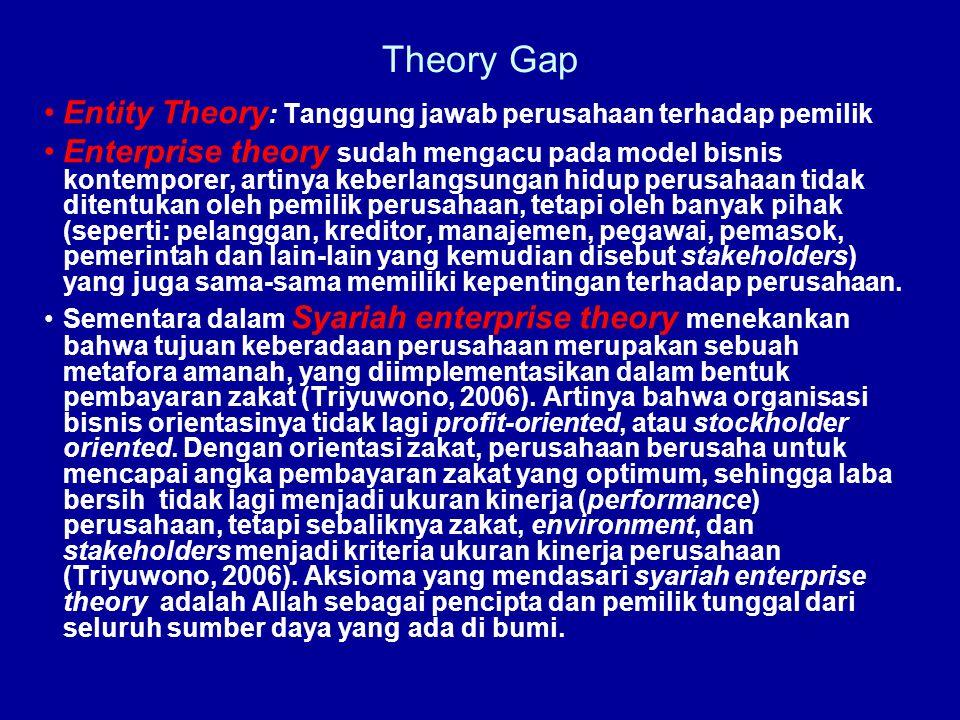 Theory Gap Entity Theory : Tanggung jawab perusahaan terhadap pemilik Enterprise theory sudah mengacu pada model bisnis kontemporer, artinya keberlangsungan hidup perusahaan tidak ditentukan oleh pemilik perusahaan, tetapi oleh banyak pihak (seperti: pelanggan, kreditor, manajemen, pegawai, pemasok, pemerintah dan lain-lain yang kemudian disebut stakeholders) yang juga sama-sama memiliki kepentingan terhadap perusahaan.