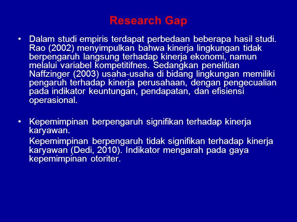 Research Gap Dalam studi empiris terdapat perbedaan beberapa hasil studi.