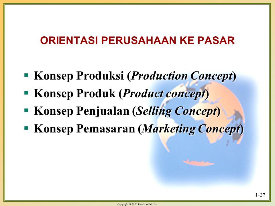 Copyright © 2003 Prentice-Hall, Inc. 1-27 ORIENTASI PERUSAHAAN KE PASAR  Konsep Produksi (Production Concept)  Konsep Produk (Product concept)  Kon