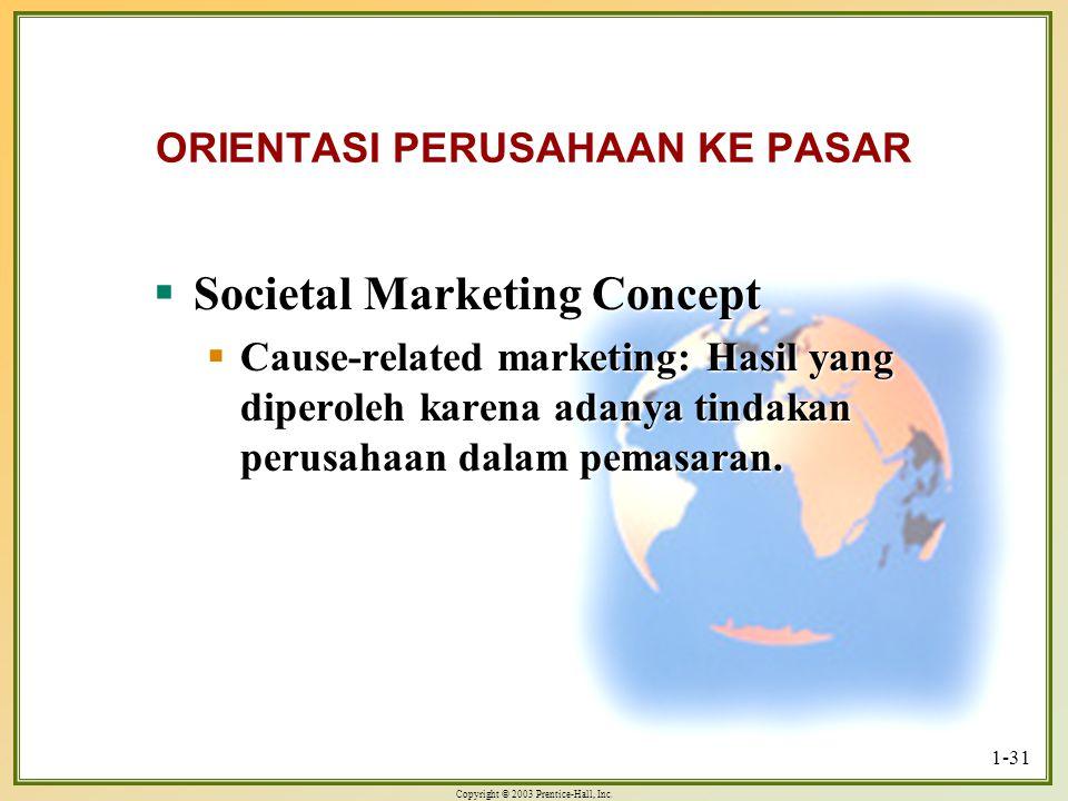 Copyright © 2003 Prentice-Hall, Inc. 1-31 ORIENTASI PERUSAHAAN KE PASAR  Societal Marketing Concept  Cause-related marketing: Hasil yang diperoleh k