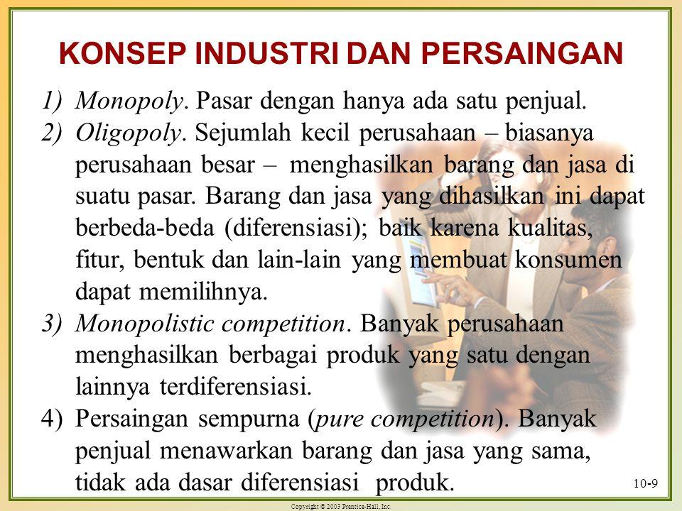 Copyright © 2003 Prentice-Hall, Inc.10-9 KONSEP INDUSTRI DAN PERSAINGAN 1)Monopoly.