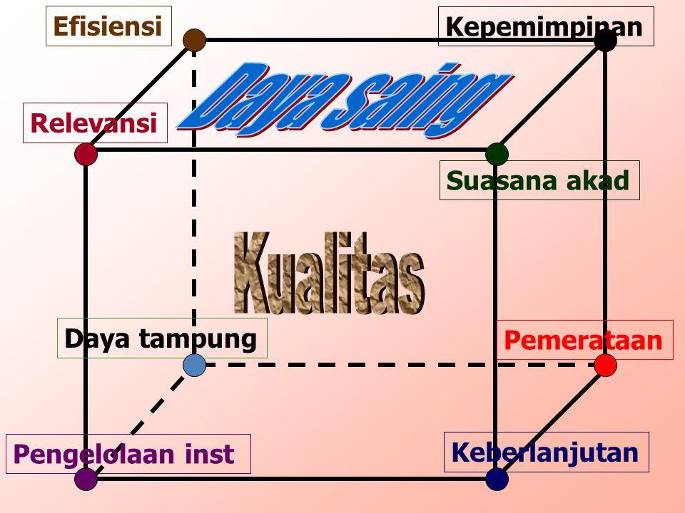 PARADIGMA BARU PENDIDIKAN 1.Pendidikan ditujukan untuk membentuk masyarakat Indonesia baru yang demokratis; 2.Masyarakat demokratis memerlukan pendidi