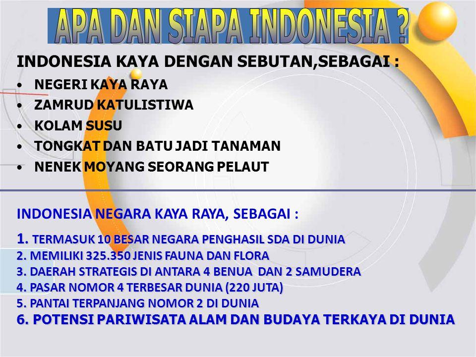 BAGIAN KEDUA PERMASALAHAN YANG DIHADAPI EKONOMI INDONESIA