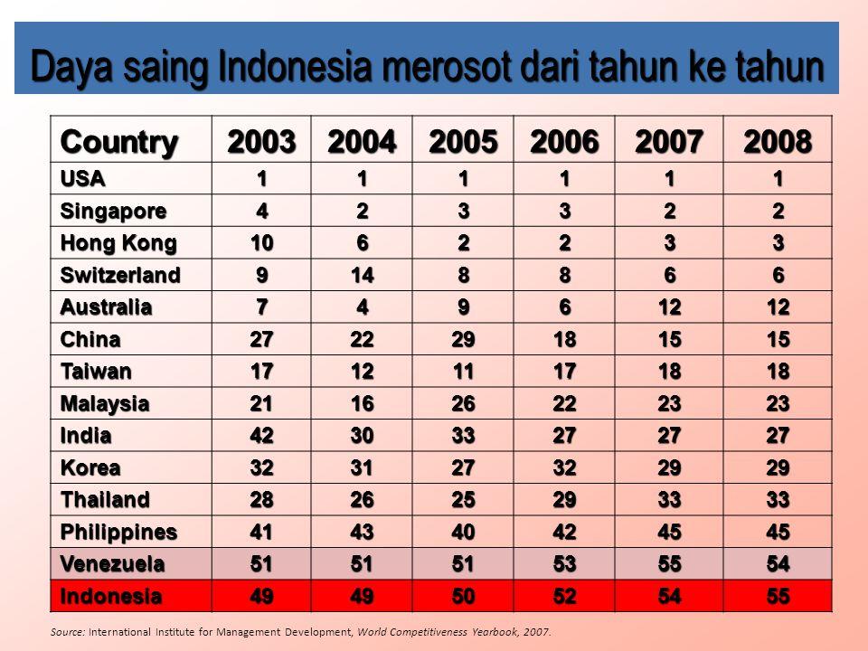 INDONESIA KAYA DENGAN SEBUTAN,SEBAGAI : NEGERI KAYA RAYA ZAMRUD KATULISTIWA KOLAM SUSU TONGKAT DAN BATU JADI TANAMAN NENEK MOYANG SEORANG PELAUT INDON