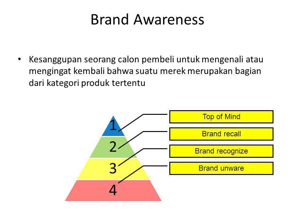 1 2 3 4 Brand Awareness Kesanggupan seorang calon pembeli untuk mengenali atau mengingat kembali bahwa suatu merek merupakan bagian dari kategori prod