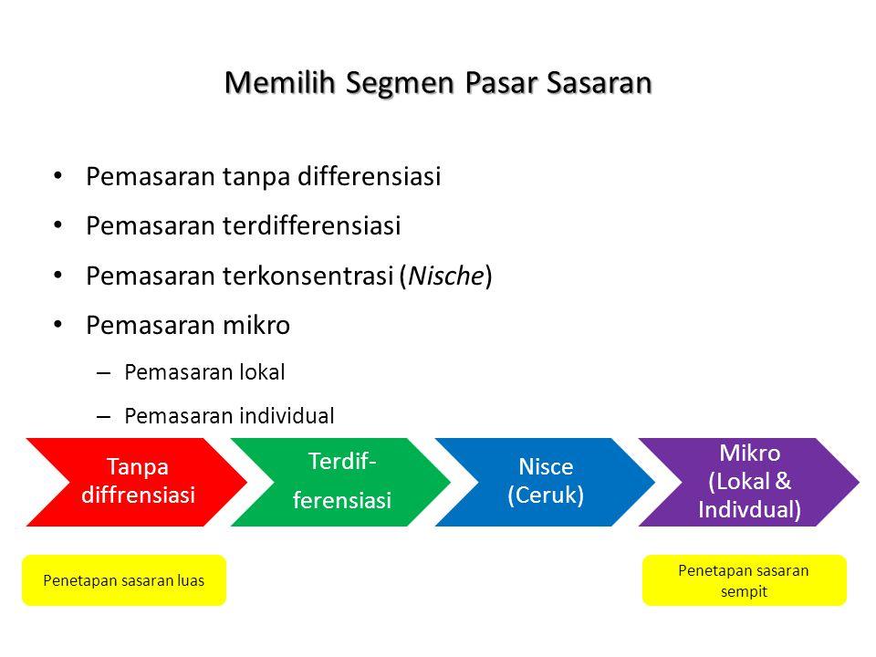 Memilih Segmen Pasar Sasaran Pemasaran tanpa differensiasi Pemasaran terdifferensiasi Pemasaran terkonsentrasi (Nische) Pemasaran mikro – Pemasaran lo