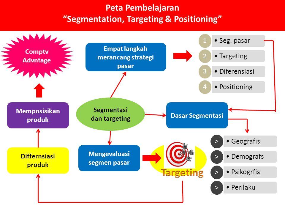 """Peta Pembelajaran """"Segmentation, Targeting & Positioning"""" Segmentasi dan targeting Empat langkah merancang strategi pasar Seg. pasar 1 Targeting 2 Dif"""