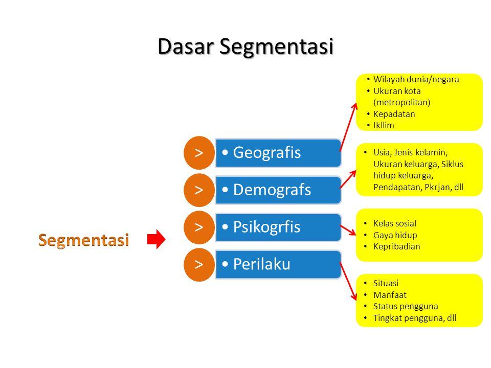 Dasar Segmentasi Geografis > Demografs > Psikogrfis > Perilaku > Wilayah dunia/negara Ukuran kota (metropolitan) Kepadatan Ikllim Usia, Jenis kelamin,