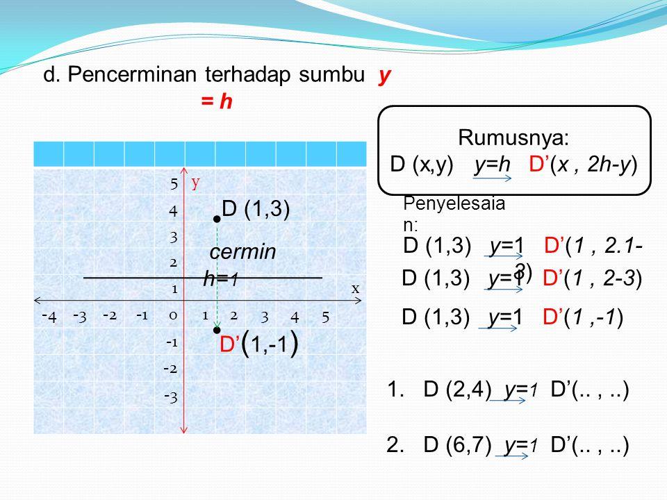 1.) 5y 4 3 2 1x -4-3-2012345 -2 -3 D (1,3) D' ( 1,-1 ) d. Pencerminan terhadap sumbu y = h Rumusnya: D (x,y) y=h D'(x, 2h-y) 1. D (2,4) y= 1 D'(..,..)