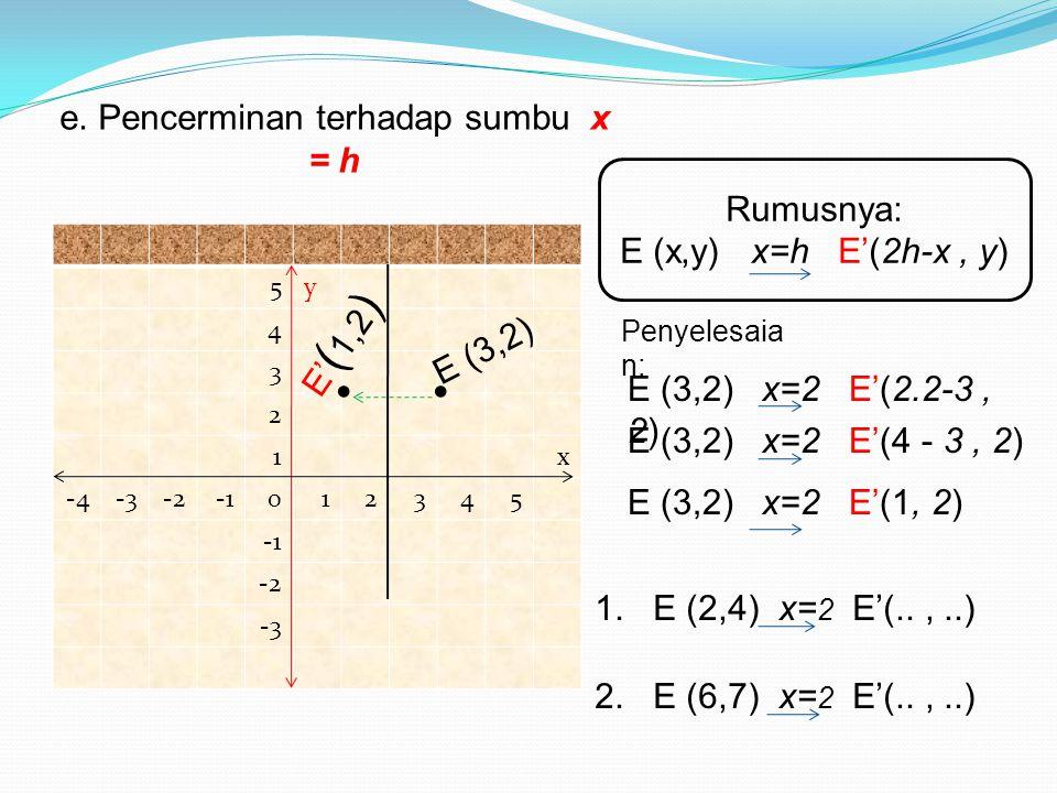 1.) 5y 4 3 2 1x -4-3-2012345 -2 -3 E (3,2) E' ( 1,2 ) e. Pencerminan terhadap sumbu x = h Rumusnya: E (x,y) x=h E'(2h-x, y) 1. E (2,4) x= 2 E'(..,..)