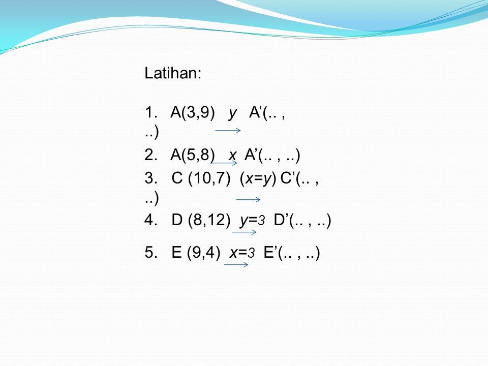 Latihan: 1. A(3,9) y A'(..,..) 2. A(5,8) x A'(..,..) 3. C (10,7) (x=y) C'(..,..) 4. D (8,12) y= 3 D'(..,..) 5. E (9,4) x= 3 E'(..,..)