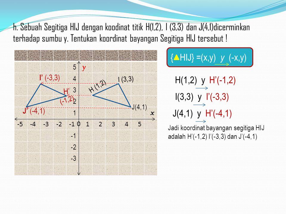 1.) 5 y 4 3 2 1 x -5-4-3-212345 -2 -3 I (3,3) J(4,1) H (1,2) (-1,2) h. Sebuah Segitiga HIJ dengan koodinat titik H(1,2), I (3,3) dan J(4,1)dicerminkan