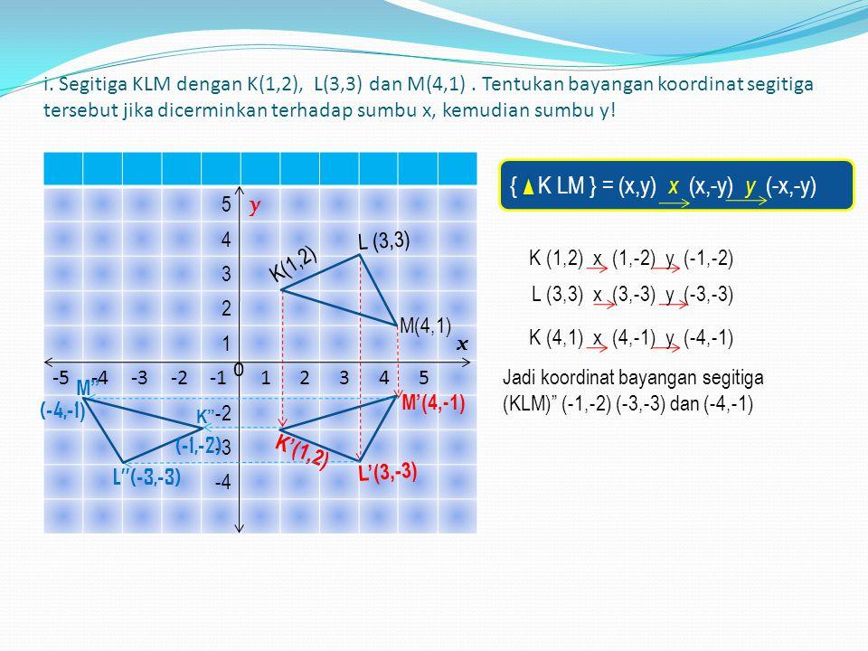 i. Segitiga KLM dengan K(1,2), L(3,3) dan M(4,1). Tentukan bayangan koordinat segitiga tersebut jika dicerminkan terhadap sumbu x, kemudian sumbu y! 1