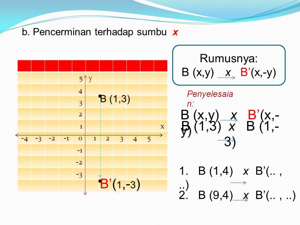 1.) 5y 4 3 2 1x -4-3-2012345 -2 -3 B (1,3) B'( 1,- 3 ) b. Pencerminan terhadap sumbu x Rumusnya: B (x,y) x B'(x,-y) 1. B (1,4) x B'(..,..) 2. B (9,4)