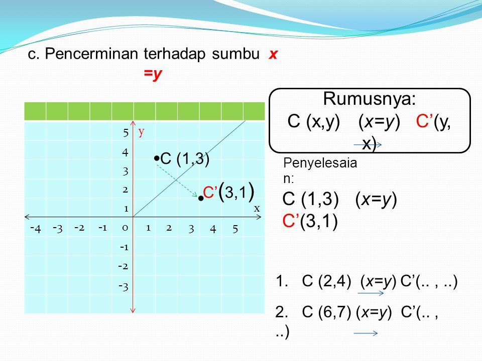 1.) 5y 4 3 2 1x -4-3-2012345 -2 -3 C (1,3) C' ( 3,1 ) c. Pencerminan terhadap sumbu x =y Rumusnya: C (x,y) (x=y) C'(y, x) 1. C (2,4) (x=y) C'(..,..) 2