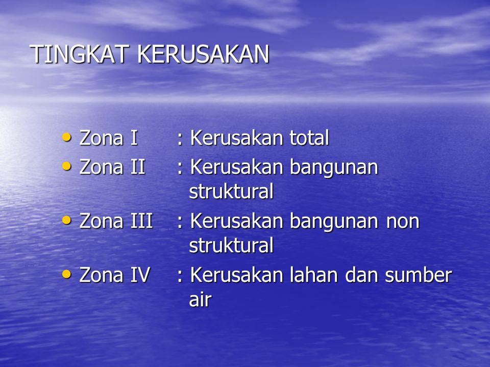 TINGKAT KERUSAKAN Zona I: Kerusakan total Zona I: Kerusakan total Zona II: Kerusakan bangunan struktural Zona II: Kerusakan bangunan struktural Zona I