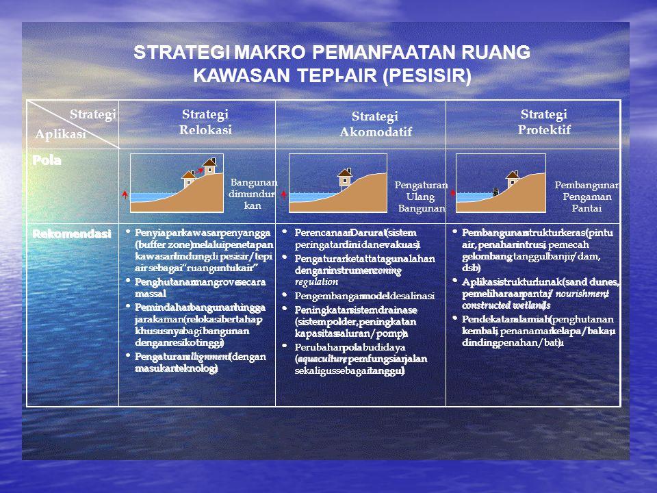 Pembangunan struktur keras ( ( pintu air, penahan intrusi,, pemecah gelombang,, tanggul banjir /dam, dsb ) ) Aplikasi struktur lunak (sand dunes, pemeliharaan pantai / / nourishment,, constructed wetlands ) ) Pendekatan alamiah ( ( penghutanan kembali,, penanaman kelapa/bakau,, dinding penahan/batu ) ) Perencanaan Darurat ( ( sistem peringatan dini dan evakuasi ) ) Pengaturan ketat tata guna lahan dengan instrumen zoning regulation Pengembangan model desalinasi Peningkatan sistem drainase ( ( sistem polder, peningkatan kapasitas saluran/pompa ) ) Perubahan pola budidaya ( ( aquaculture,, pemfungsian jalan sekaligus sebagai tanggul ) ) Penyiapan kawasan penyangga (buffer zone) melalui penetapan kawasan lindung di pesisir/tepi air sebagai ruang untuk air Penghutanan mangrove secara massal Pemindahan bangunan hingga jarak aman ( ( relokasi bertahap,, khususnya bagi bangunan dengan resiko tinggi ) ) Pengaturan allignment ( ( dengan masukan teknologi ) ) Rekomendasi Pola Strategi Relokasi Strategi Akomodatif Strategi Protektif Bangunan dimundur- kan Pengaturan Ulang Bangunan Pembangunan Pengaman Pantai STRATEGI MAKRO PEMANFAATAN RUANG KAWASAN TEPI-AIR (PESISIR) Strategi Aplikasi