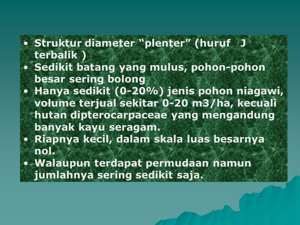 """Struktur diameter """"plenter"""" (huruf J terbalik ) Sedikit batang yang mulus, pohon-pohon besar sering bolong Hanya sedikit (0-20%) jenis pohon niagawi,"""