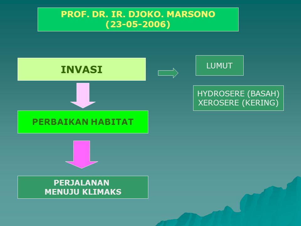 PROF. DR. IR. DJOKO. MARSONO (23-05-2006) INVASI PERBAIKAN HABITAT PERJALANAN MENUJU KLIMAKS LUMUT HYDROSERE (BASAH) XEROSERE (KERING)