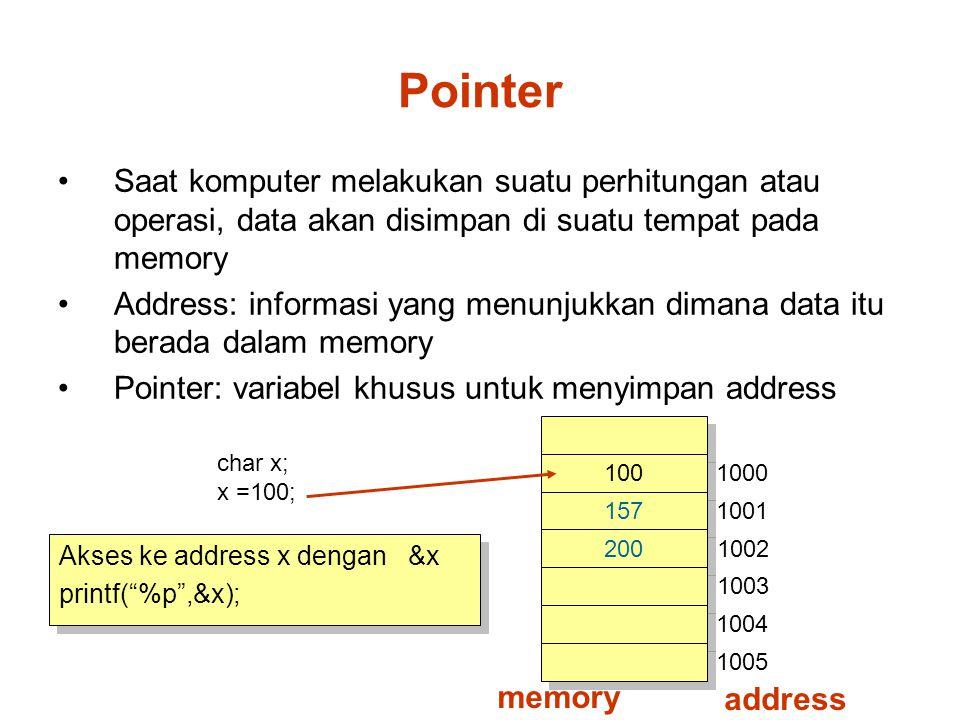 Pointer Saat komputer melakukan suatu perhitungan atau operasi, data akan disimpan di suatu tempat pada memory Address: informasi yang menunjukkan dimana data itu berada dalam memory Pointer: variabel khusus untuk menyimpan address 100 157 200 1000 1001 1002 1003 1004 1005 memory address char x; x =100; Akses ke address x dengan &x printf( %p ,&x); Akses ke address x dengan &x printf( %p ,&x);