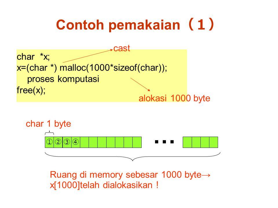 Contoh pemakaian (1) char *x; x=(char *) malloc(1000*sizeof(char)); proses komputasi free(x); cast alokasi 1000 byte ①②③④ Ruang di memory sebesar 1000 byte→ x[1000]telah dialokasikan ! char 1 byte …