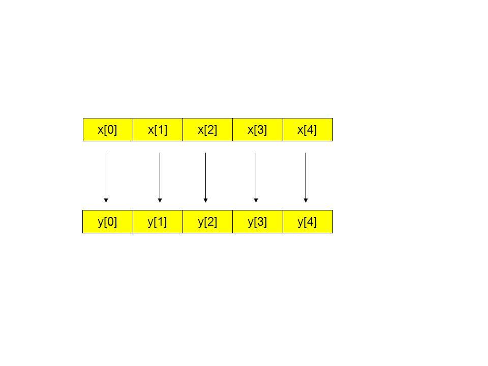 x[0]x[1]x[2]x[3]x[4] y[0]y[1]y[2]y[3]y[4]