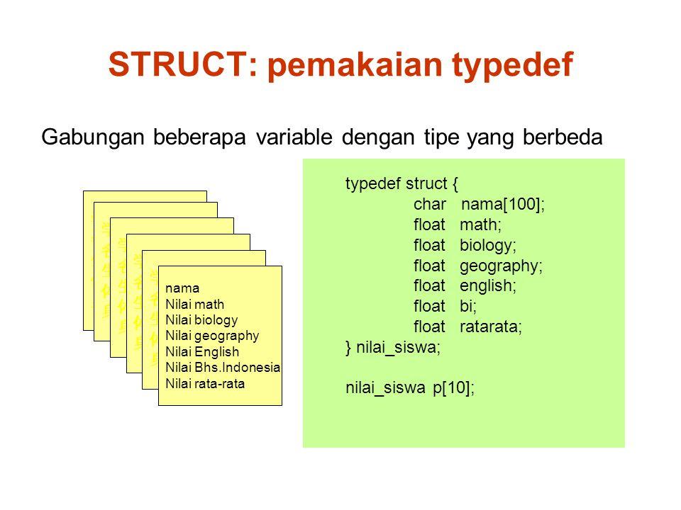 STRUCT: pemakaian typedef Gabungan beberapa variable dengan tipe yang berbeda 学籍番号 名前 生年月日 体重 身長 学籍番号 名前 生年月日 体重 身長 学籍番号 名前 生年月日 体重 身長 学籍番号 名前 生年月日 体重 身長 学籍番号 名前 生年月日 体重 身長 nama Nilai math Nilai biology Nilai geography Nilai English Nilai Bhs.Indonesia Nilai rata-rata typedef struct { char nama[100]; float math; float biology; float geography; float english; float bi; float ratarata; } nilai_siswa; nilai_siswa p[10];