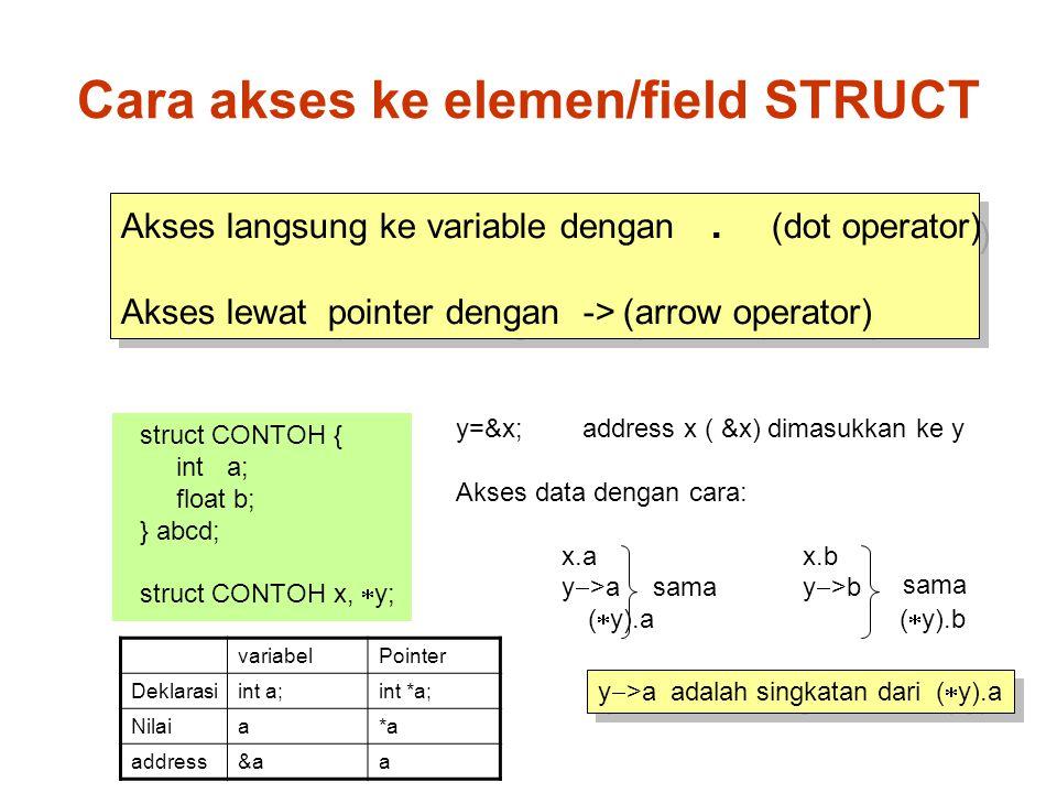 Cara akses ke elemen/field STRUCT Akses langsung ke variable dengan. (dot operator) Akses lewat pointer dengan -> (arrow operator) Akses langsung ke v