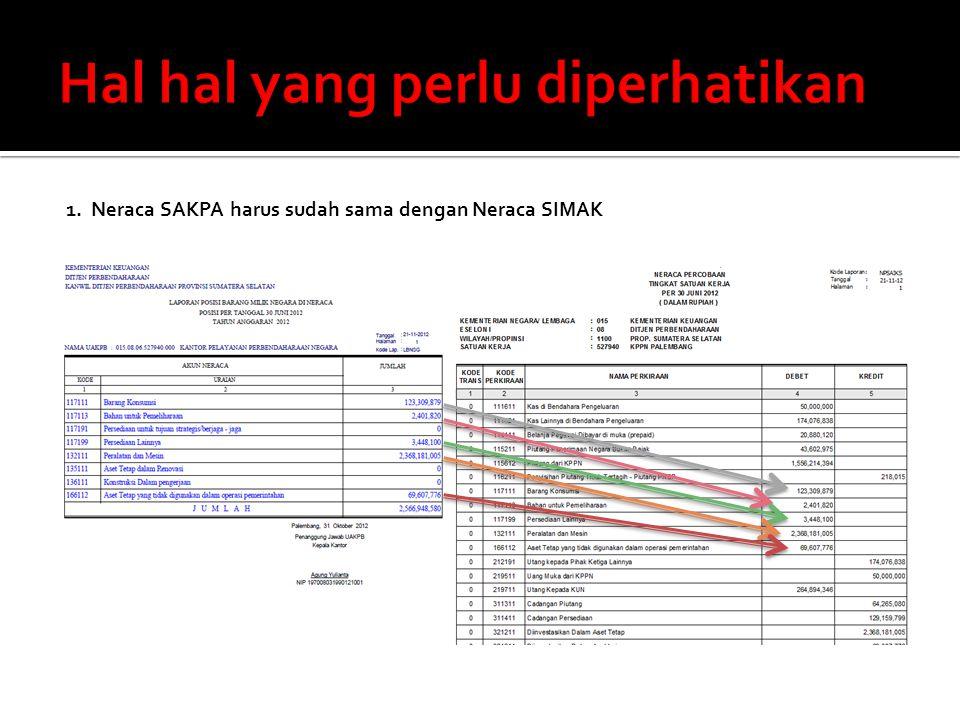 2.Format Catatan atas Laporan Keuangan boleh menggunakan format dari Kementerian/Lembaga masing masing 3.
