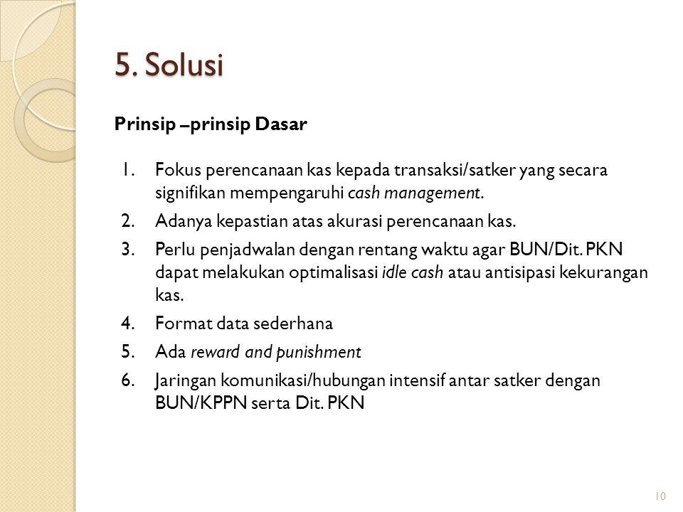5. Solusi Prinsip –prinsip Dasar 1.Fokus perencanaan kas kepada transaksi/satker yang secara signifikan mempengaruhi cash management. 2.Adanya kepasti