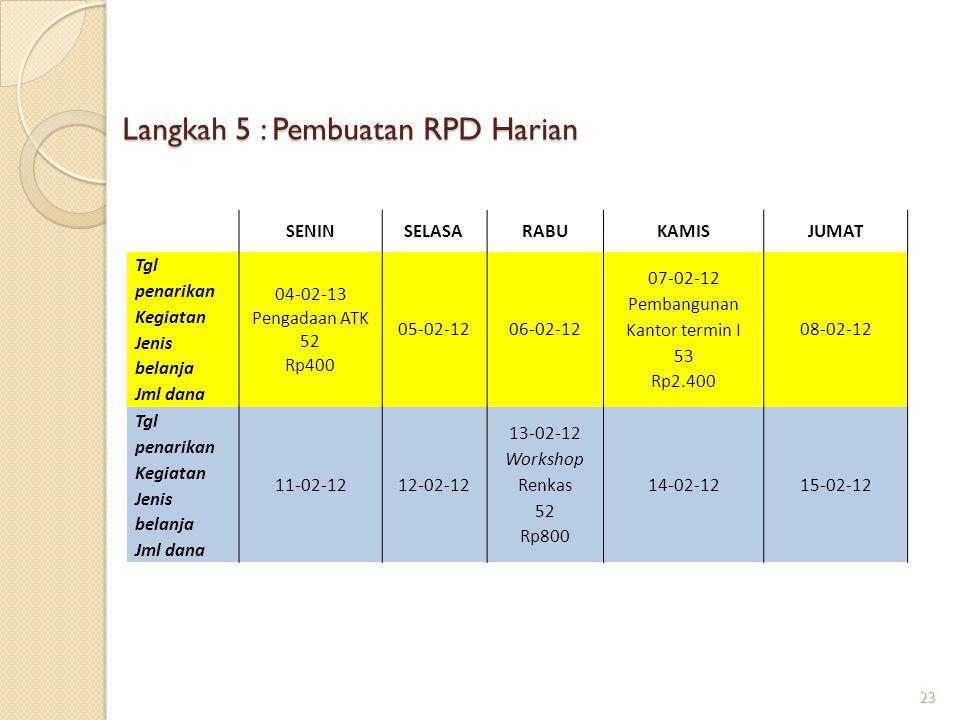 23 Langkah 5 : Pembuatan RPD Harian SENINSELASARABUKAMISJUMAT Tgl penarikan Kegiatan Jenis belanja Jml dana 04-02-13 Pengadaan ATK 52 Rp400 05-02-1206