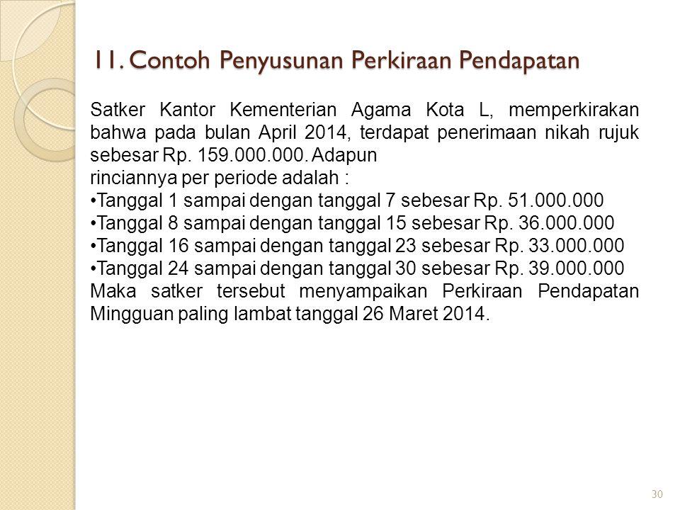 11. Contoh Penyusunan Perkiraan Pendapatan 30 Satker Kantor Kementerian Agama Kota L, memperkirakan bahwa pada bulan April 2014, terdapat penerimaan n