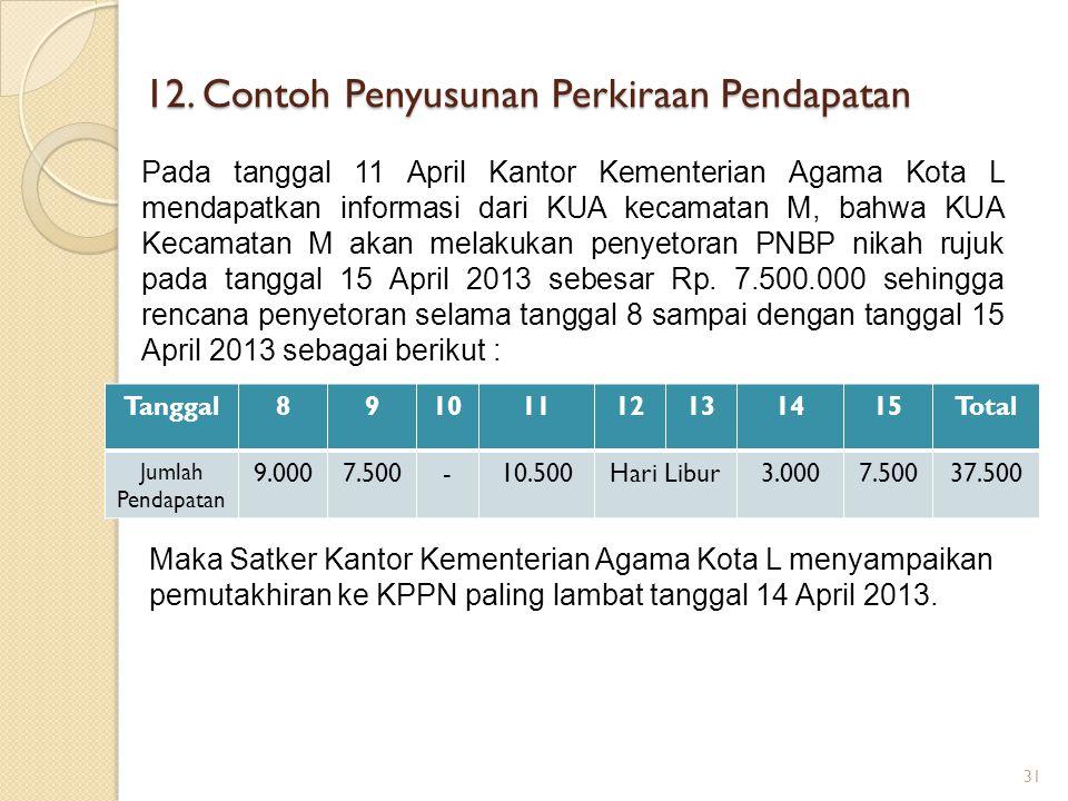 12. Contoh Penyusunan Perkiraan Pendapatan 31 Pada tanggal 11 April Kantor Kementerian Agama Kota L mendapatkan informasi dari KUA kecamatan M, bahwa