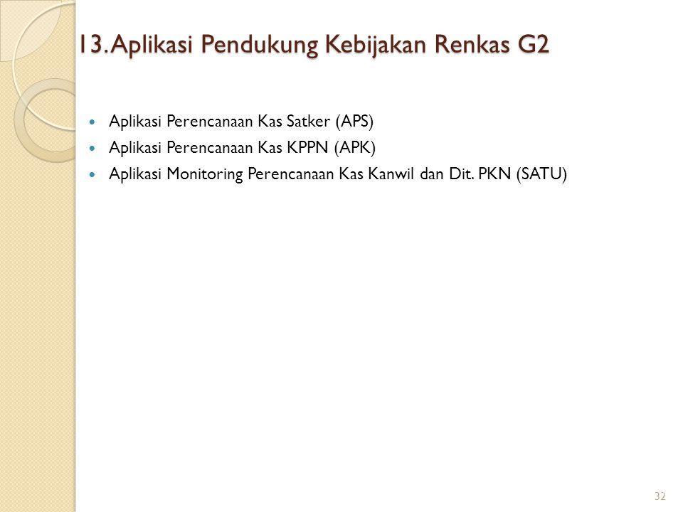 13. Aplikasi Pendukung Kebijakan Renkas G2 Aplikasi Perencanaan Kas Satker (APS) Aplikasi Perencanaan Kas KPPN (APK) Aplikasi Monitoring Perencanaan K
