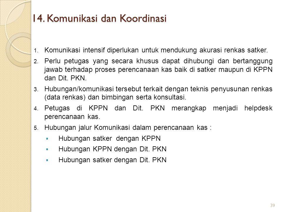 14. Komunikasi dan Koordinasi 1. Komunikasi intensif diperlukan untuk mendukung akurasi renkas satker. 2. Perlu petugas yang secara khusus dapat dihub