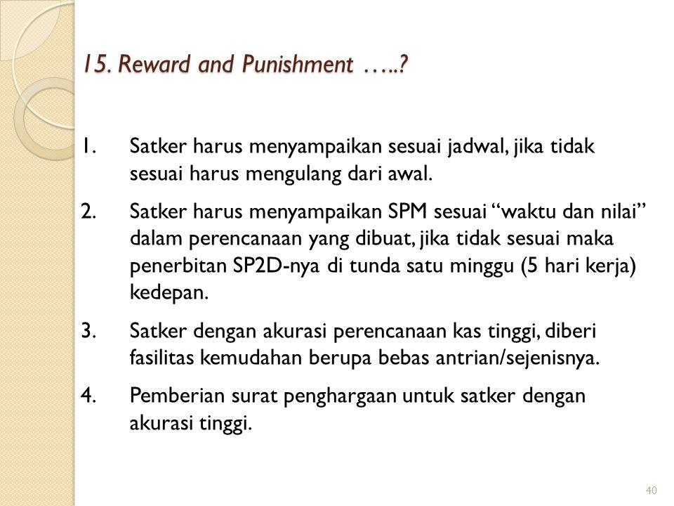 15. Reward and Punishment …..? 1.Satker harus menyampaikan sesuai jadwal, jika tidak sesuai harus mengulang dari awal. 2.Satker harus menyampaikan SPM