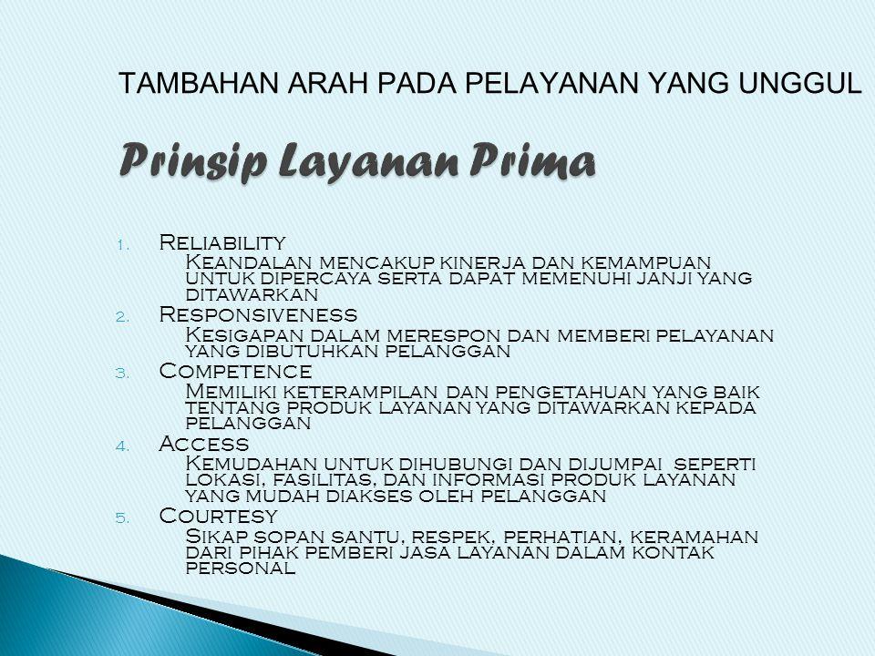 1. Reliability Keandalan mencakup kinerja dan kemampuan untuk dipercaya serta dapat memenuhi janji yang ditawarkan 2. Responsiveness Kesigapan dalam m