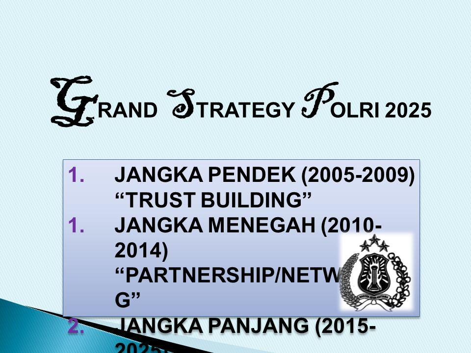 G RAND S TRATEGY P OLRI 2025 1.JANGKA PENDEK (2005-2009) TRUST BUILDING 1.JANGKA MENEGAH (2010- 2014) PARTNERSHIP/NETWORKIN G 2.JANGKA PANJANG (2015- 2025) STRIVE FOR EXECLLENCE 1.JANGKA PENDEK (2005-2009) TRUST BUILDING 1.JANGKA MENEGAH (2010- 2014) PARTNERSHIP/NETWORKIN G 2.JANGKA PANJANG (2015- 2025) STRIVE FOR EXECLLENCE